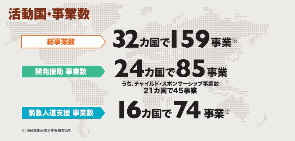 WVJの活動国・事業数