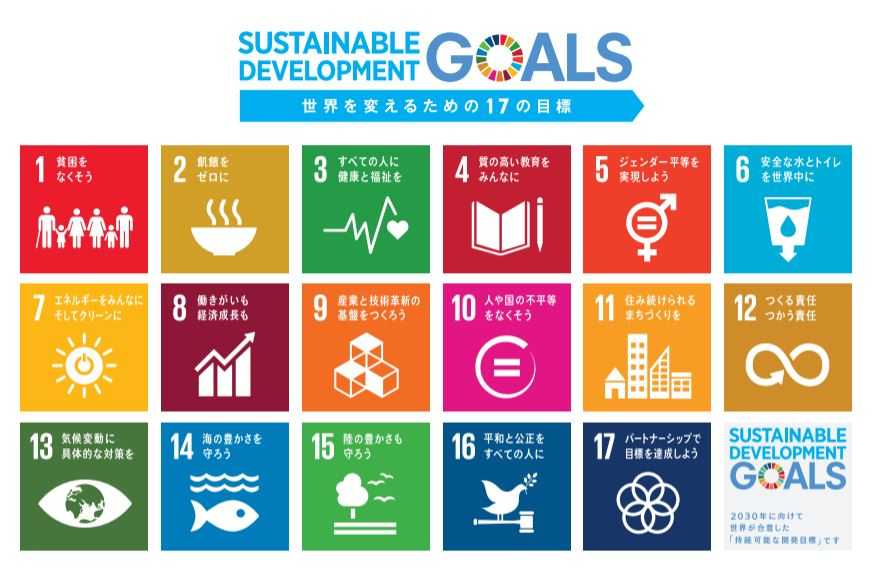 SDGs(持続可能な開発目標) ロゴ