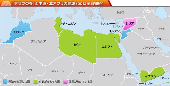 外務省HP:「アラブの春」と中東・北アフリカ情勢 より