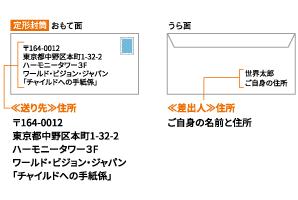 日本語で書く場合の封筒