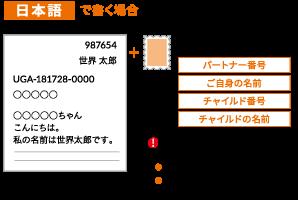 日本語でお手紙を書く