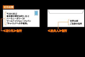 日本語でお手紙を書いた場合の宛名
