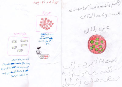 シリアの甘い物の思い出