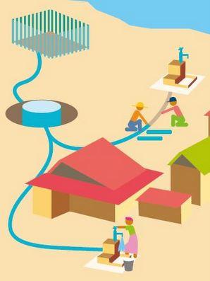 自然流下による配水システム
