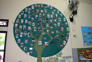 子どもたちの写真と夢が書かれた木の絵(室内)