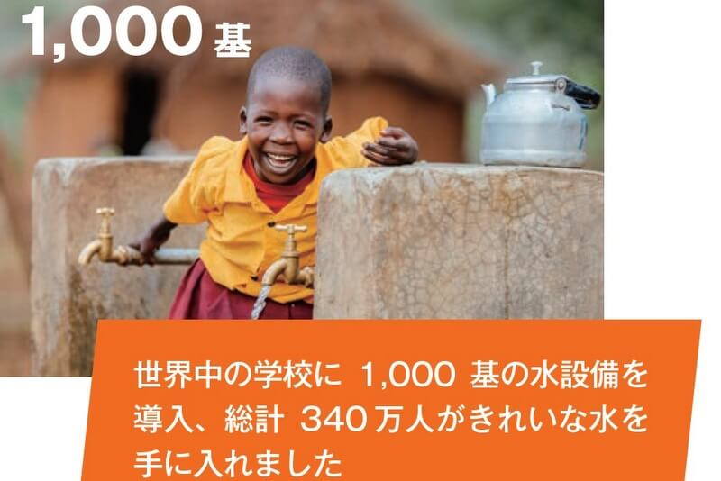 世界中の学校に1,000 基の水設備を導入、総計340万人がきれいな水を手に入れました
