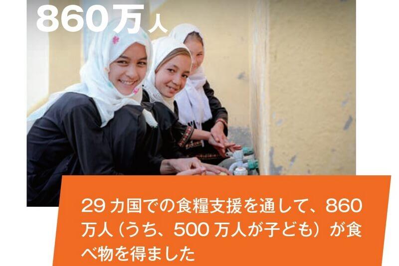 29カ国での食糧支援を通して、860万人(うち、500万人が子ども)が食べ物を得ました