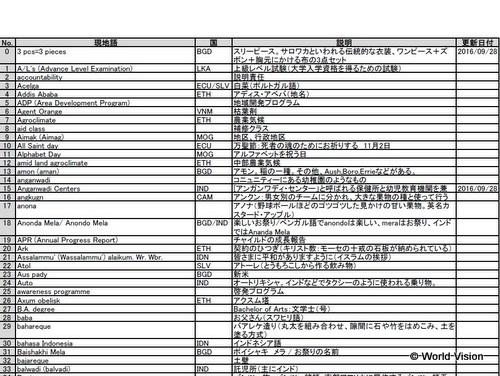 用語集イメージ